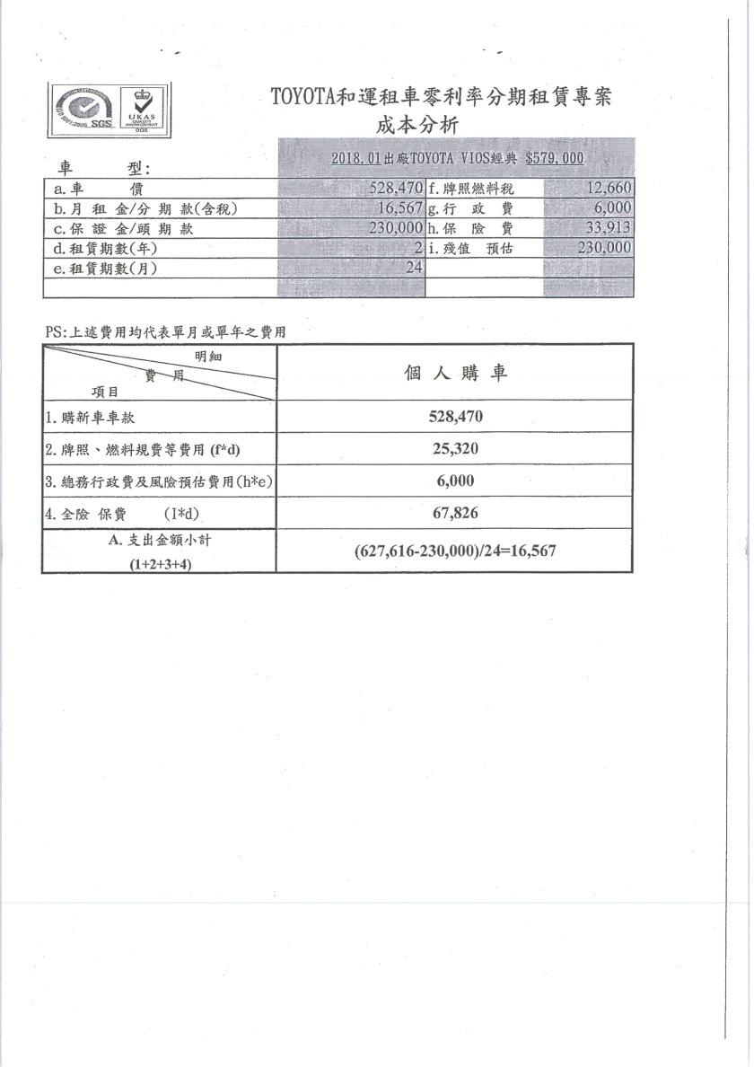 TOTOTA福利快訊_004