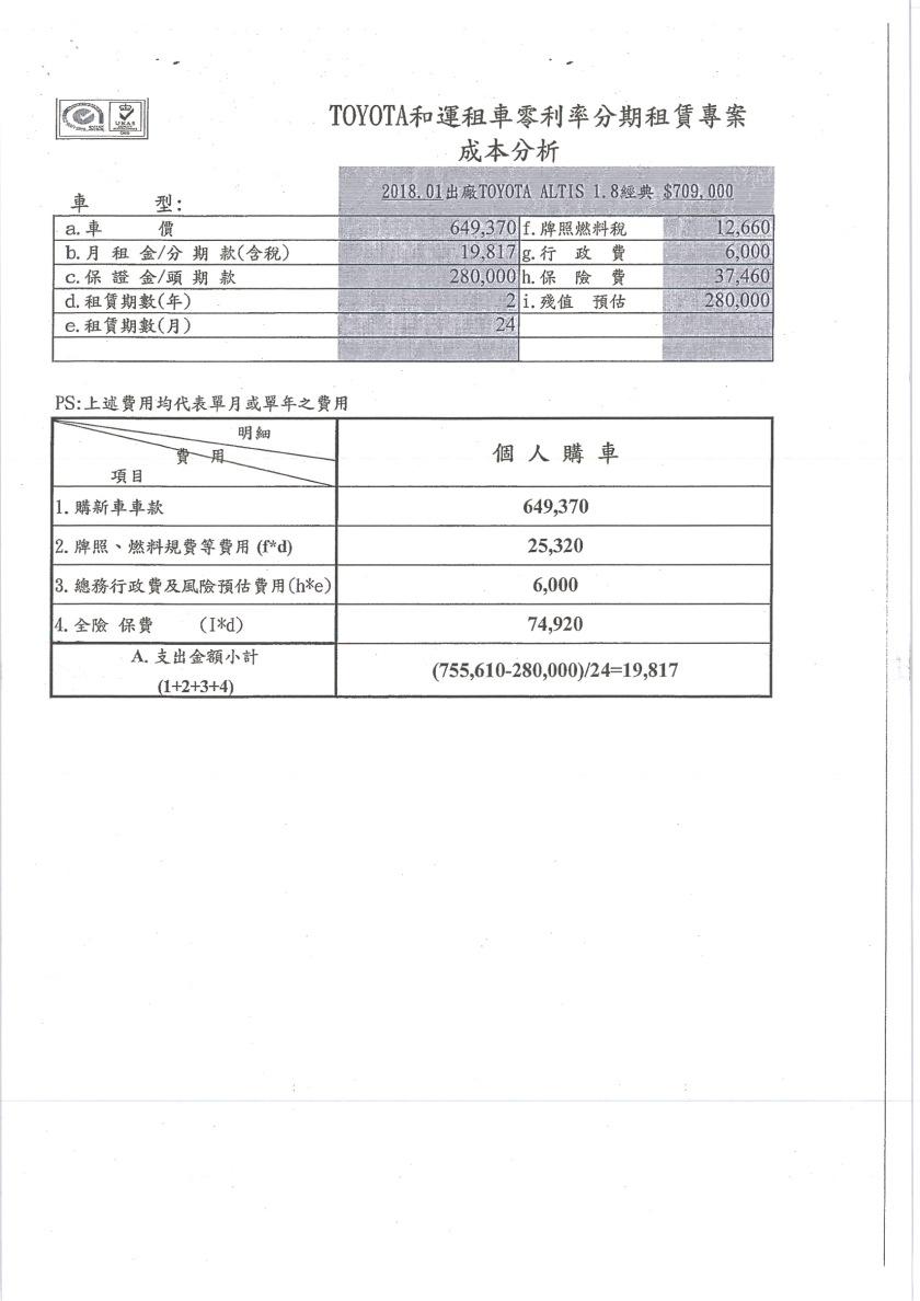 TOTOTA福利快訊_005