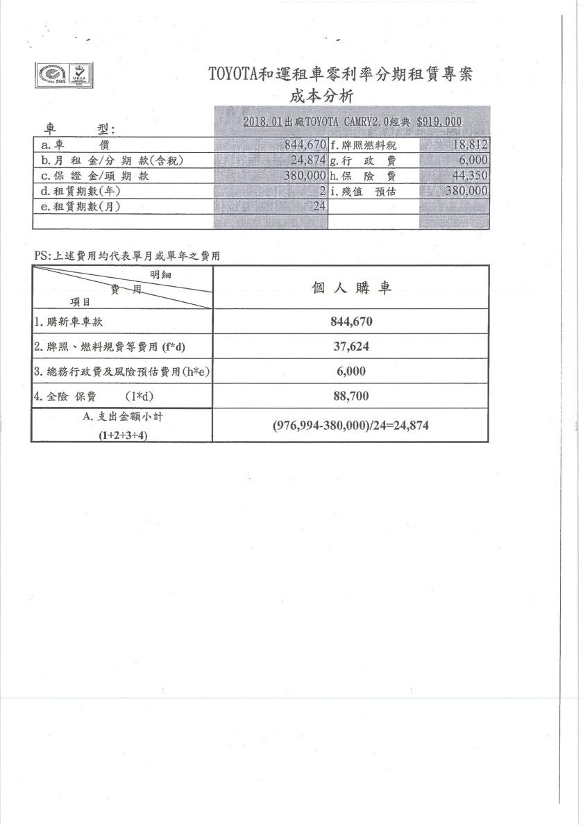 TOTOTA福利快訊_006