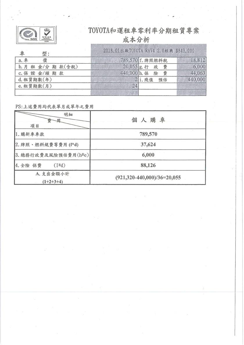 TOTOTA福利快訊_007
