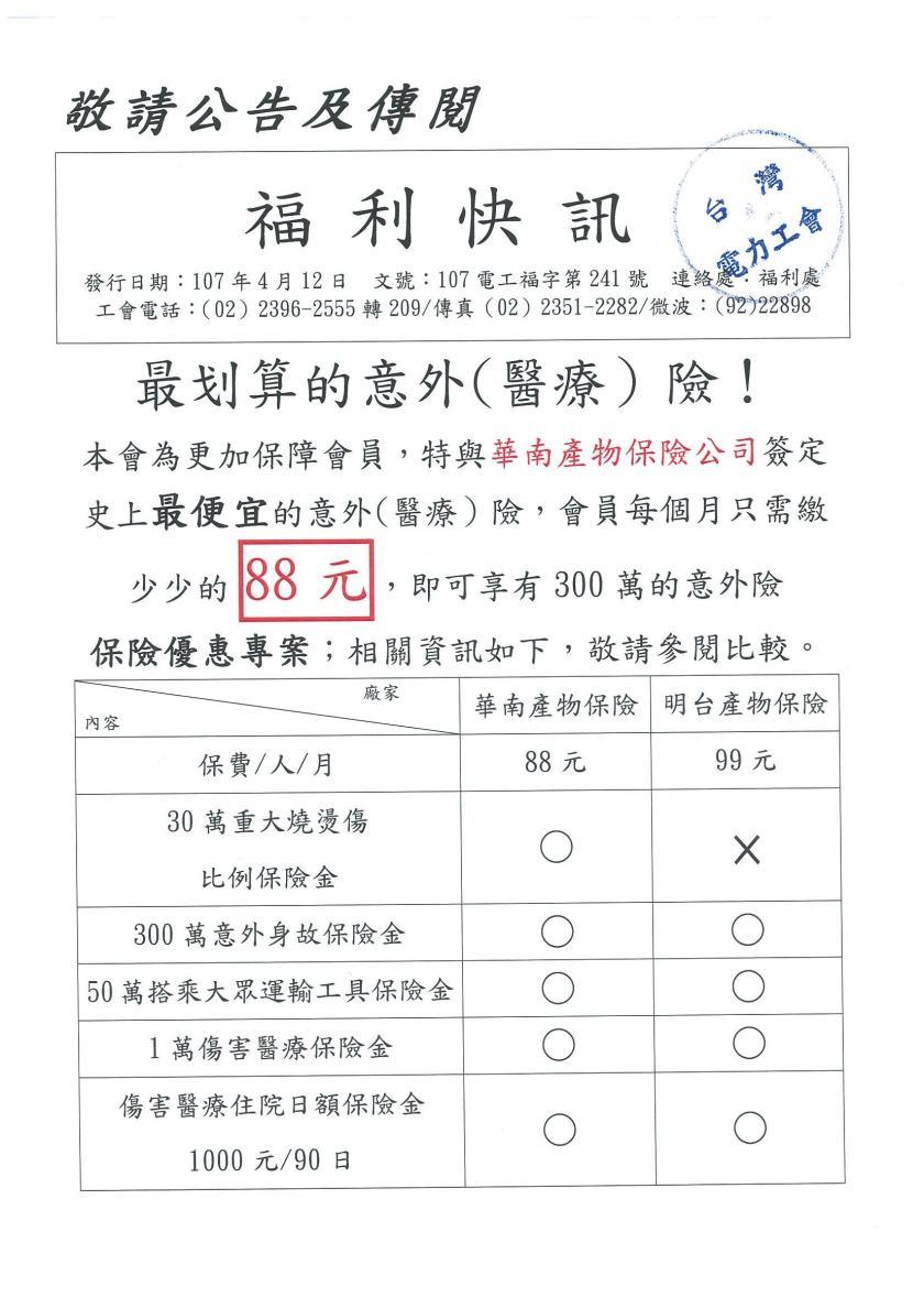 最划算的華南88專案