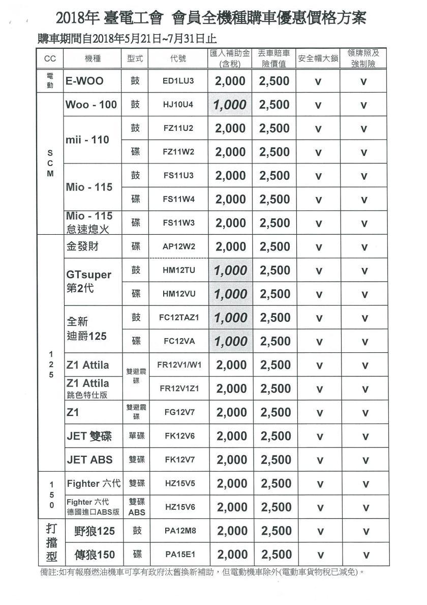 2018三陽機車快訊-0004