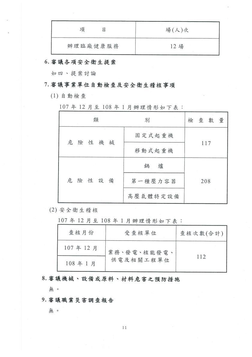 108年度第1次職安委員會議紀錄11