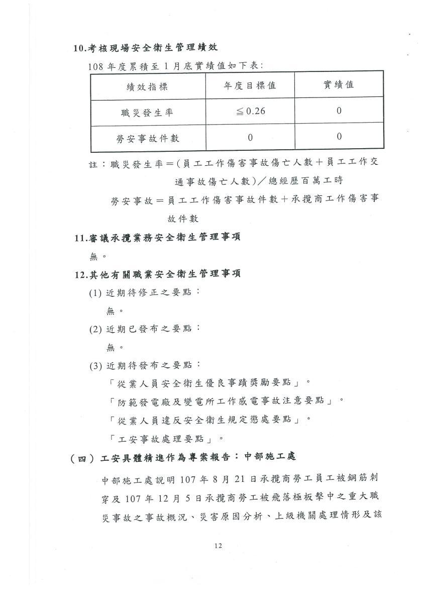 108年度第1次職安委員會議紀錄12