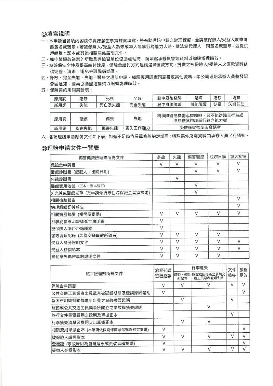 台電理賠文件一覽表04